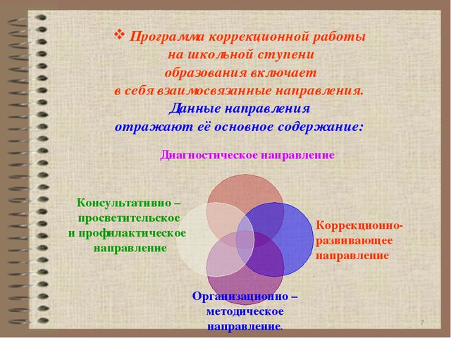 * * Программа коррекционной работы нашкольной ступени образования включает в...