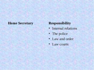 Home Secretary Responsibility Internal relations The police Law and order Law