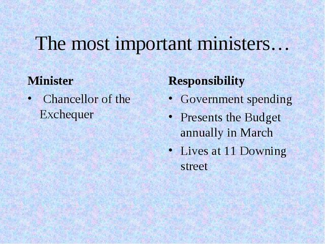 The most important ministers… Minister Chancellor of the Exchequer Responsibi...
