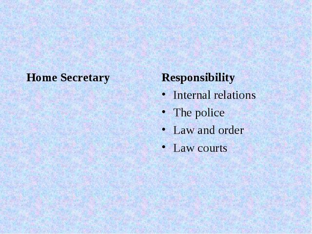 Home Secretary Responsibility Internal relations The police Law and order Law...