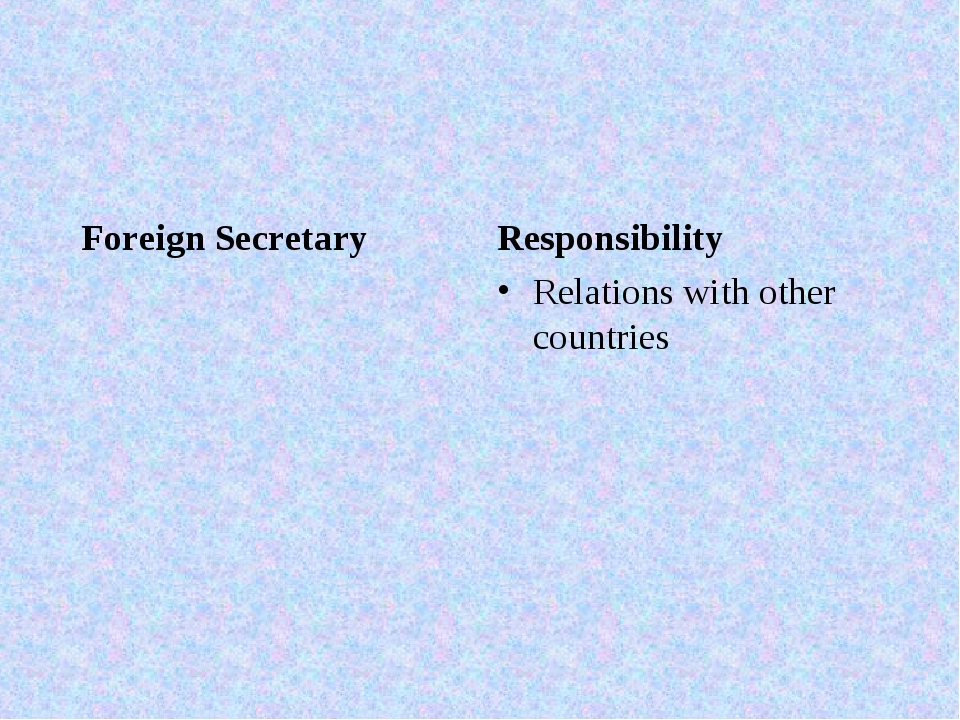 Foreign Secretary Responsibility Relations with other countries