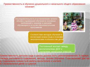Преемственность в обучении дошкольного и начального общего образования означа