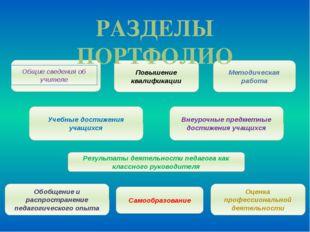 Малая школьная НПК «Мои первые открытия» № Ф.И.уч-ся Тема Сроки Предмет Место