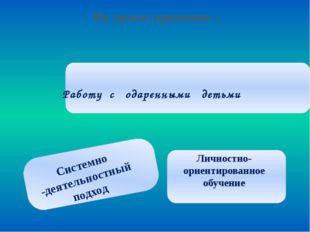 Разработка программно-методического материала Задачии содержание деятельност