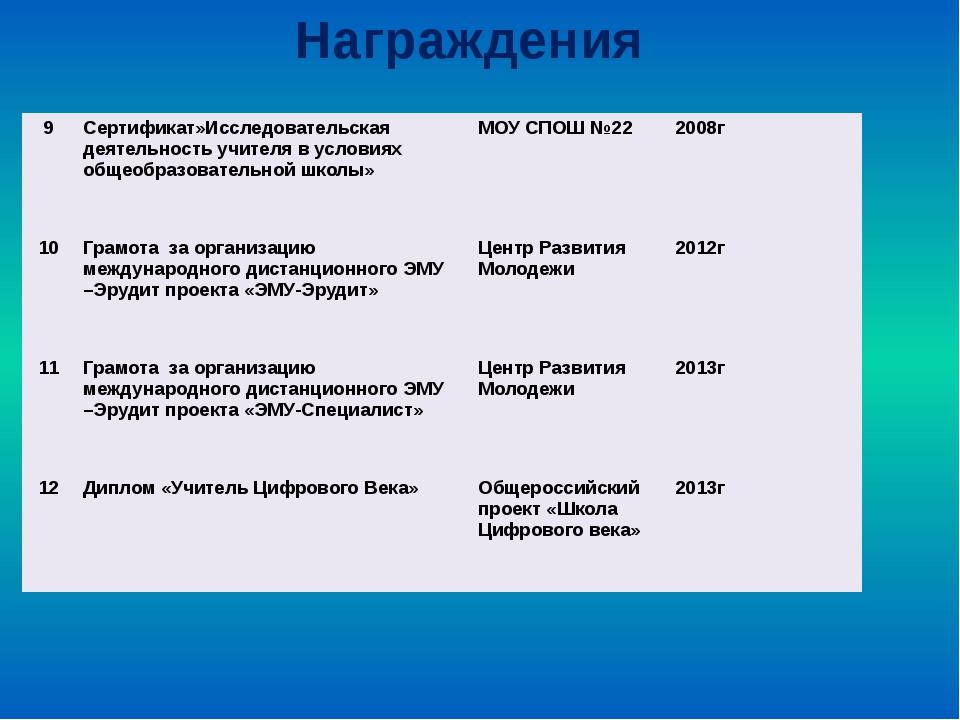 Анализ успеваемости и качества учащихся. 2 «Б» 2010-2011 1 четверть 2четверт...