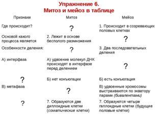 Упражнение 6. Митоз и мейоз в таблице Признаки Митоз Мейоз Где происходит? ?