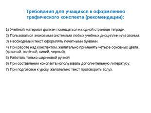 Требования для учащихся к оформлению графического конспекта (рекомендации): 1