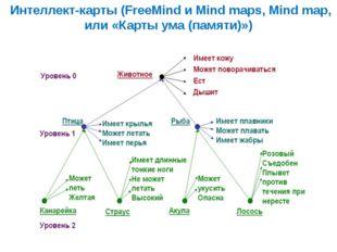 Интеллект-карты (FreeMind и Mind maps, Mind map, или «Карты ума (памяти)»)