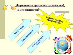 Формування предметних (галузевих) компетентностей ПРЕДМЕТНІ (ГАЛУЗЕВІ) КОМП