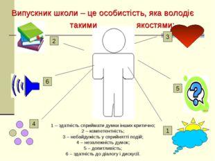 3 5 1 2 6 4 1 – здатність сприймати думки інших критично; 2 – компетентність;