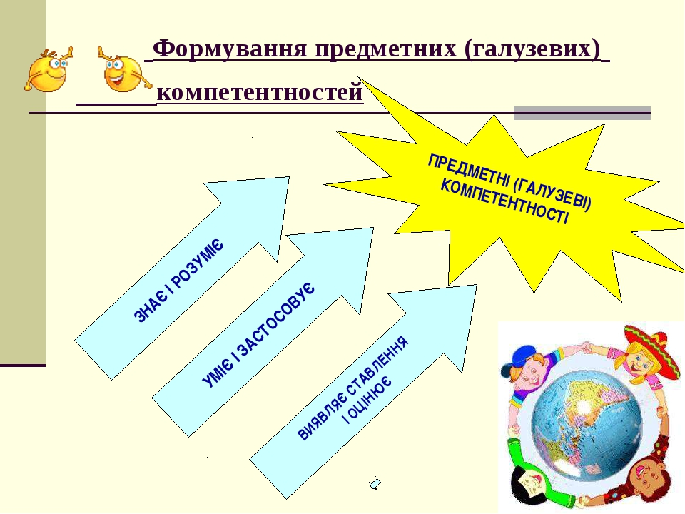 Формування предметних (галузевих) компетентностей ПРЕДМЕТНІ (ГАЛУЗЕВІ) КОМП...