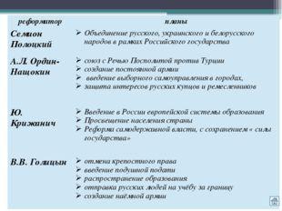 реформатор планы СемионПолоцкий Объединениерусского, украинского и белорусск