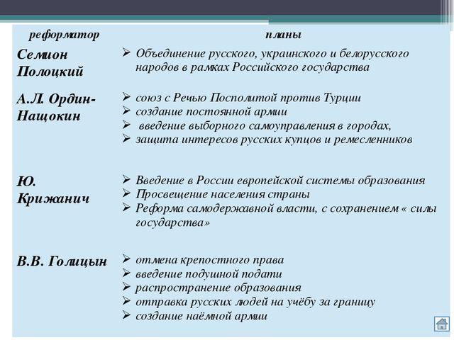 реформатор планы СемионПолоцкий Объединениерусского, украинского и белорусск...