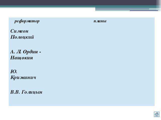 реформатор планы СимеонПолоцкий А. Л.Ордин-Нащокин Ю.Крижанич В.В. Голицын