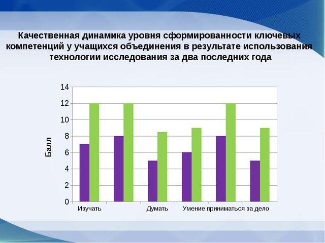 Качественная динамика уровня сформированности ключевых компетенций у учащихся...