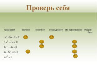 Проверь себя Уравнение Полное Неполное Приведенное Не приведенноеОбщий б