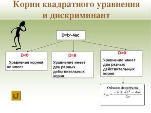 D=b2-4ac D>0 Уравнение имеет два разных действительных корня Корни квадратног