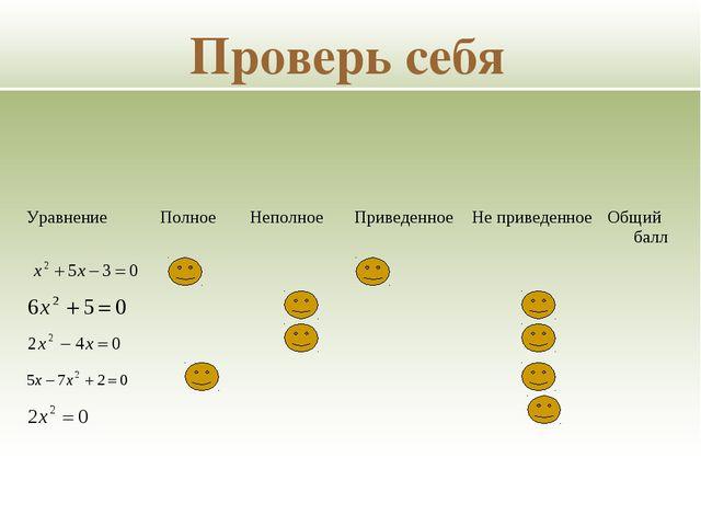 Проверь себя Уравнение Полное Неполное Приведенное Не приведенноеОбщий б...
