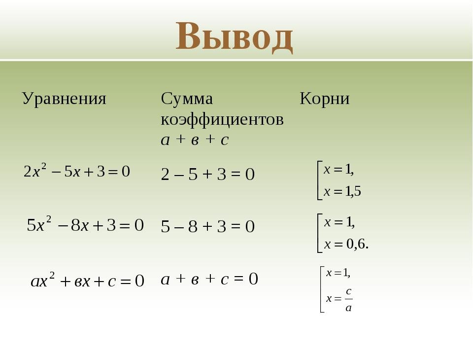 Вывод Уравнения Сумма коэффициентов а + в + сКорни 2 – 5 + 3 = 0 5 – 8 +...