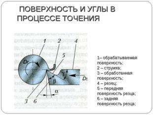 ПОВЕРХНОСТЬ И УГЛЫ В ПРОЦЕССЕ ТОЧЕНИЯ 1– обрабатываемая поверхность; 2 – стр