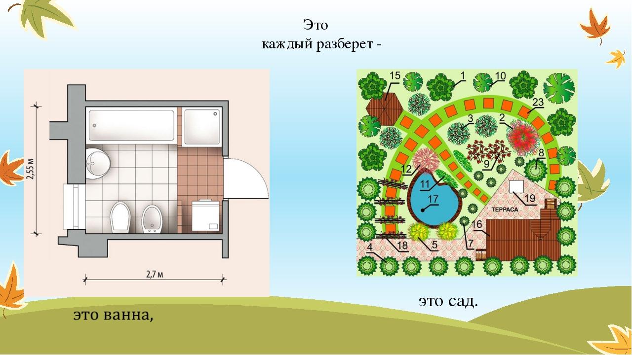 Это каждый разберет - это сад.