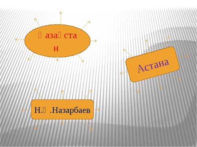 Қазақстан Астана Н.Ә.Назарбаев