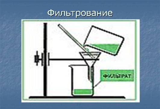 http://900igr.net/datas/fizika/Primery-fizicheskikh-i-khimicheskikh-javlenij/0008-008-Filtrovanie.jpg
