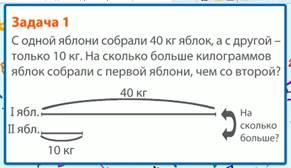 http://static.interneturok.cdnvideo.ru/content/konspekt_image/170523/3d94e0e0_6130_0132_aacf_12313c0dade2.jpg