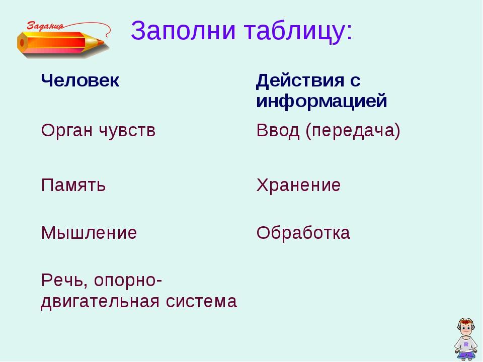 Заполни таблицу: ЧеловекДействия с информацией Орган чувств Ввод (передача)...