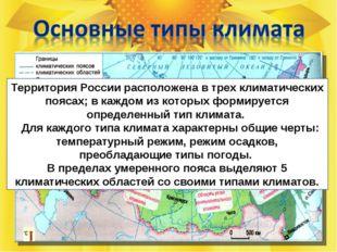 Территория России расположена в трех климатических поясах; в каждом из которы