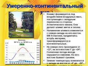Восточно-Европейская равнина Умеренно-континентальный тип Климат формируется