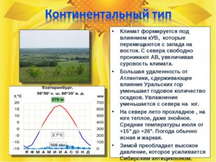 Климат формируется под влиянием кУВ, которые перемещаются с запада на восток.