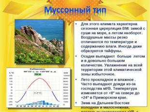 Для этого климата характерна сезонная циркуляция ВМ: зимой с суши на море, а