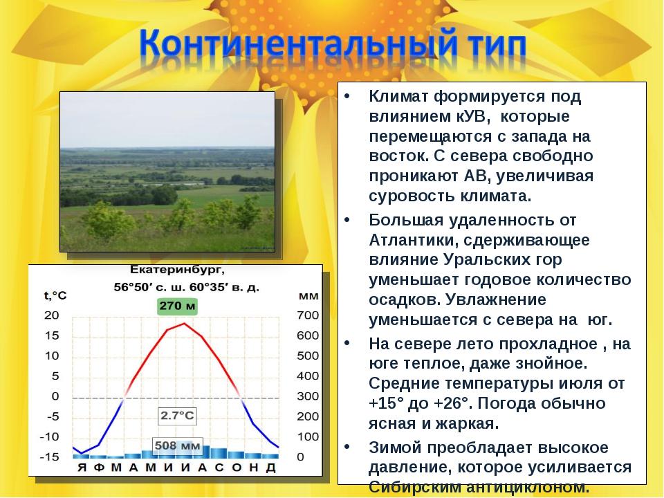 Климат формируется под влиянием кУВ, которые перемещаются с запада на восток....
