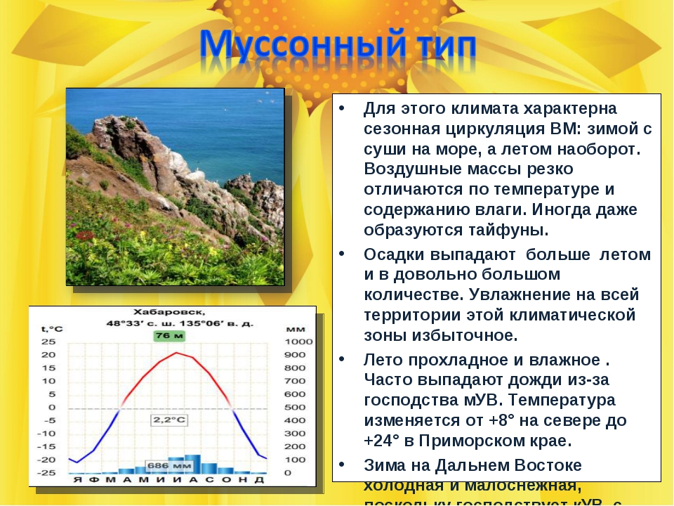 Для этого климата характерна сезонная циркуляция ВМ: зимой с суши на море, а...
