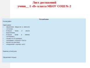 Лист достижений учени__ 1 «В» класса МБОУ СОШ № 2 Русский язык Каллиграфия Ор