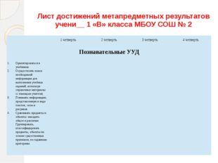 Лист достижений метапредметных результатов учени__ 1 «В» класса МБОУ СОШ № 2