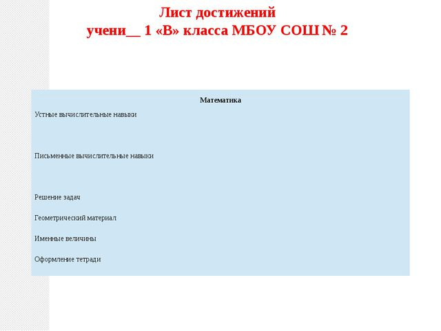 Лист достижений учени__ 1 «В» класса МБОУ СОШ № 2 Математика Устные вычислите...