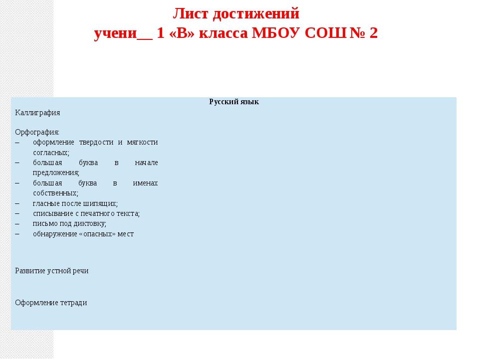 Лист достижений учени__ 1 «В» класса МБОУ СОШ № 2 Русский язык Каллиграфия Ор...