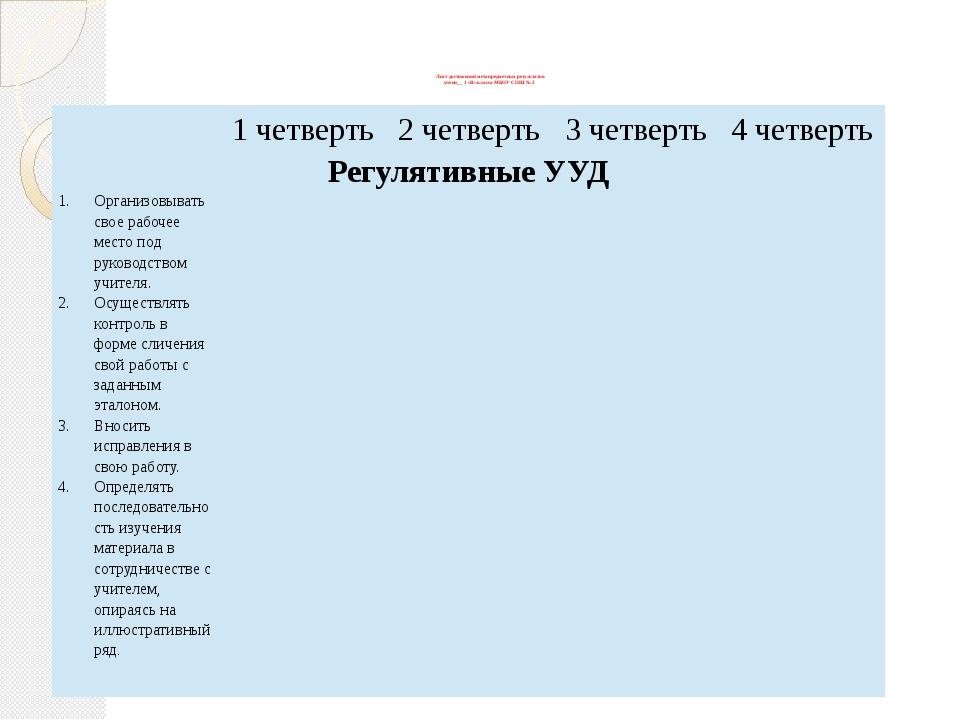 Лист достижений метапредметных результатов учени__ 1 «В» класса МБОУ СОШ № 2...
