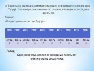 2. В школьном краеведческом музее мы нашли информацию о климате села Тугутуй.