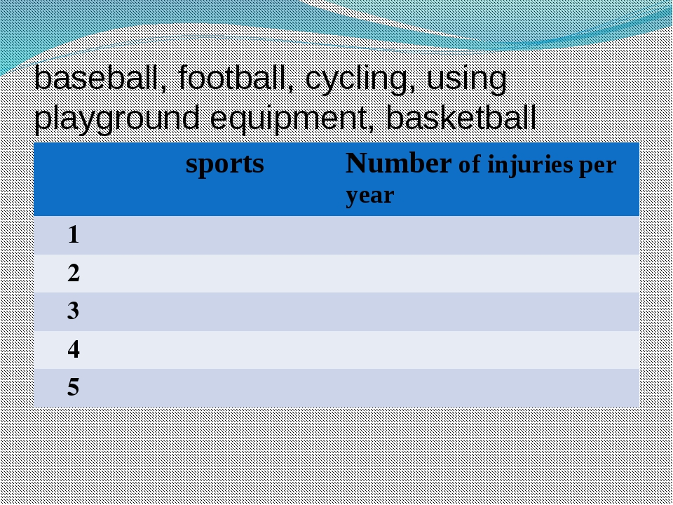 baseball, football, cycling, using playground equipment, basketball sports Nu...