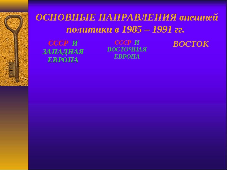 ОСНОВНЫЕ НАПРАВЛЕНИЯ внешней политики в 1985 – 1991 гг. СССР И ЗАПАДНАЯ ЕВРОП...