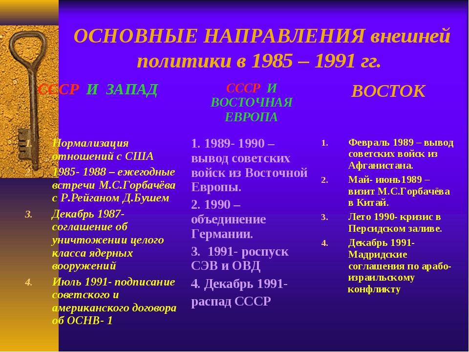 ОСНОВНЫЕ НАПРАВЛЕНИЯ внешней политики в 1985 – 1991 гг. СССР И ЗАПАД СССР И...