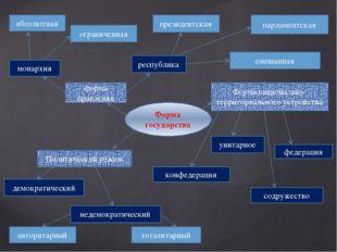 Форма государства форма правления Форма национально-территориального устройст