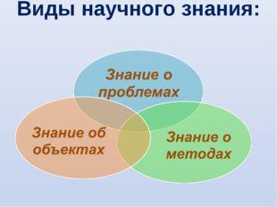 Виды научного знания: