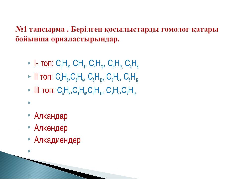 І- топ: С2Н6, СН4, С4Н10, С5Н12, С3Н8 ІІ топ: С4Н8,С3Н6, С5Н10, С2Н4, С6Н12 І...