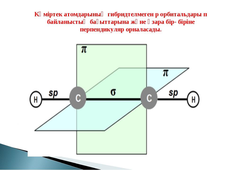 Көміртек атомдарының гибридтелмеген р орбитальдары п байланыстың бағыттарына...