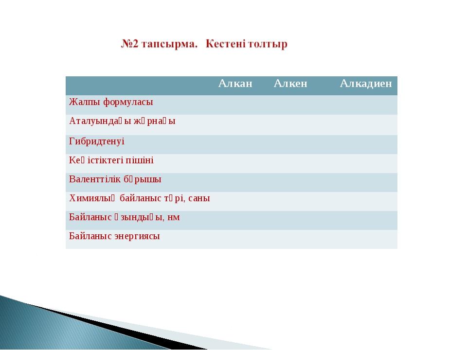 Алкан Алкен Алкадиен Жалпы формуласы Аталуындағы жұрнағы Гибридтенуі...