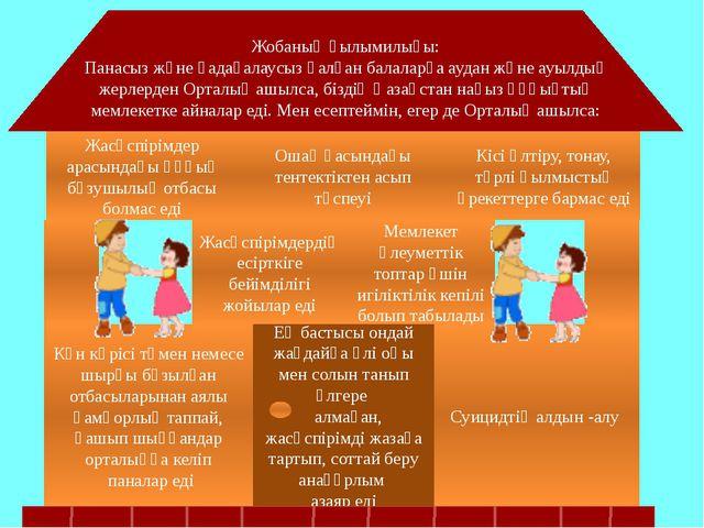 Жобаның ғылымилығы: Панасыз және қадағалаусыз қалған балаларға аудан және ауы...
